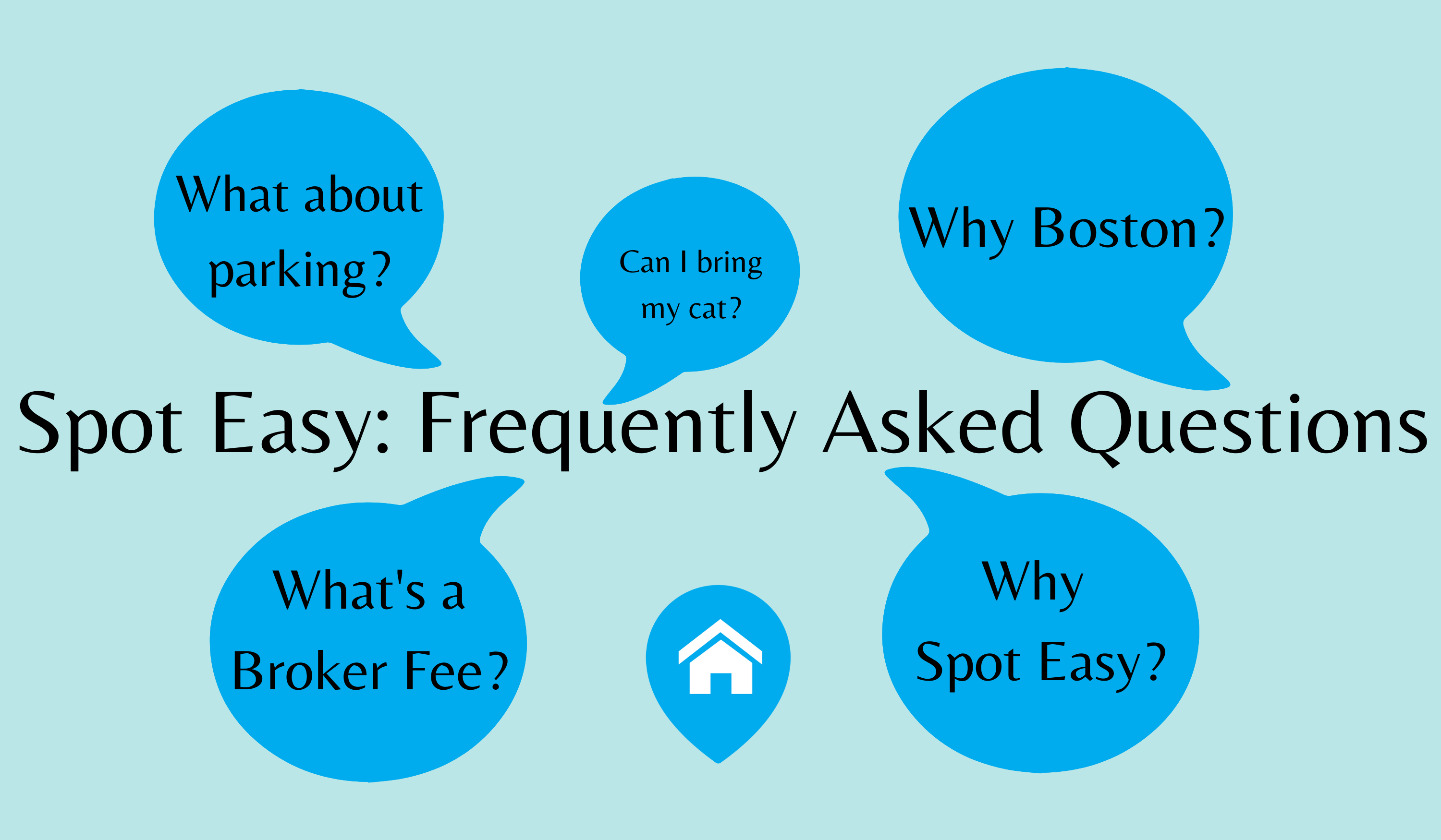 photo saying spot easy: frequently asked questions with blue text bubbles asking common rental questions